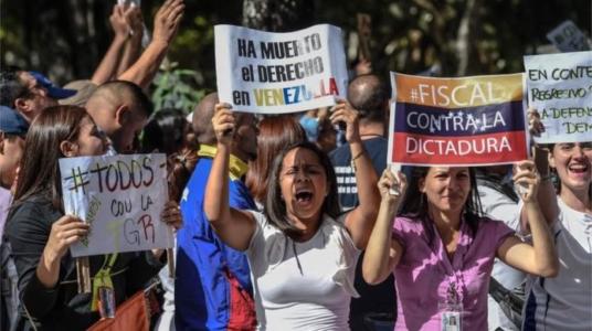 Venezuela - Country