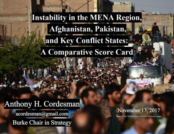 CSIS - Instability in the MENA region